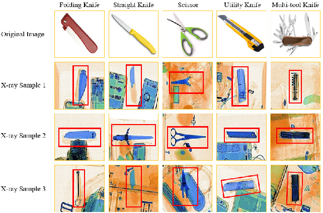 Figure 1 for Occluded Prohibited Items Detection: An X-ray Security Inspection Benchmark and De-occlusion Attention Module
