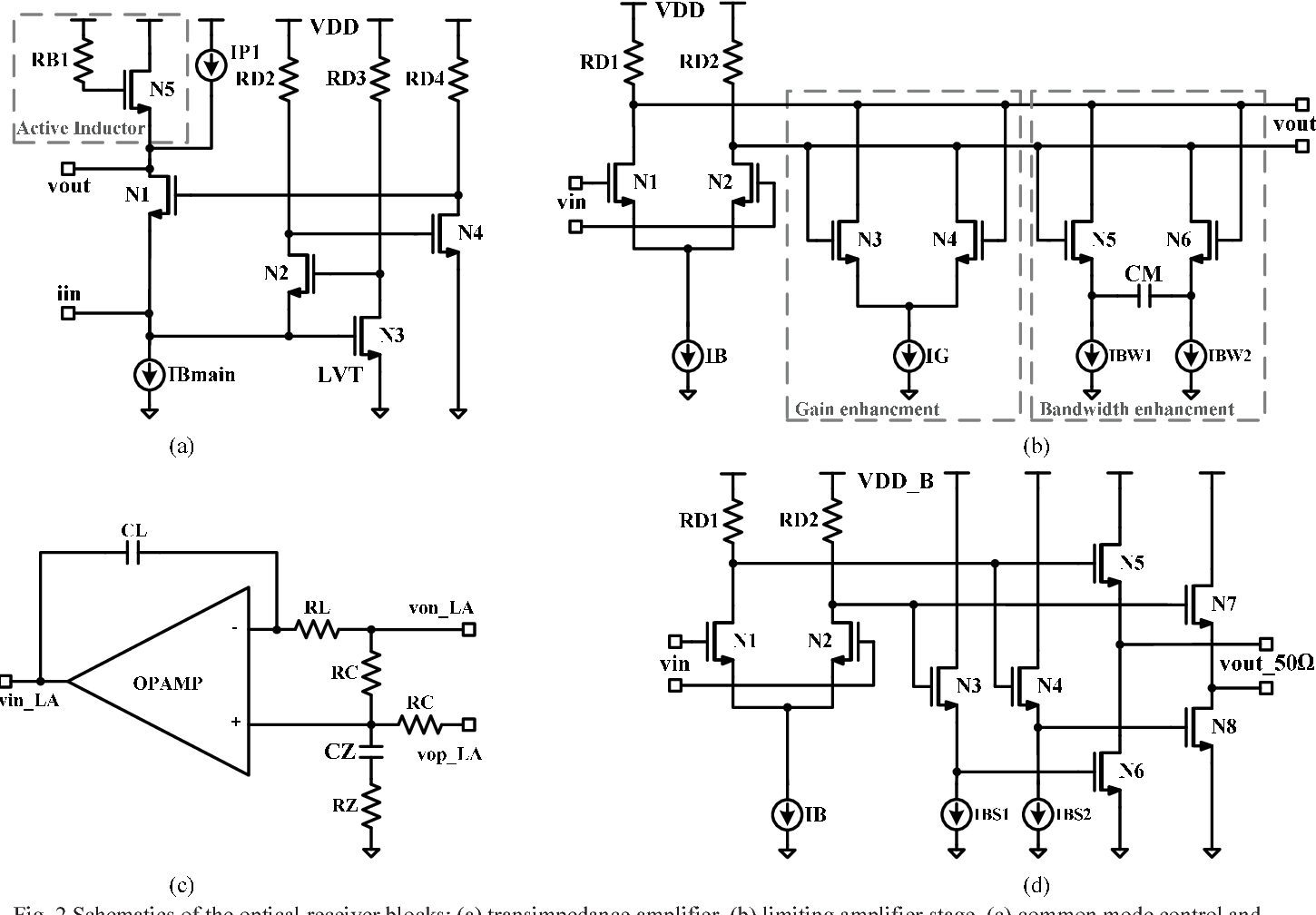 Figure 2 From A 068 Pj Bit Inductor Less Optical Receiver For 20 The Transimpedance Amplifier Circuit Schematics Of Blocks