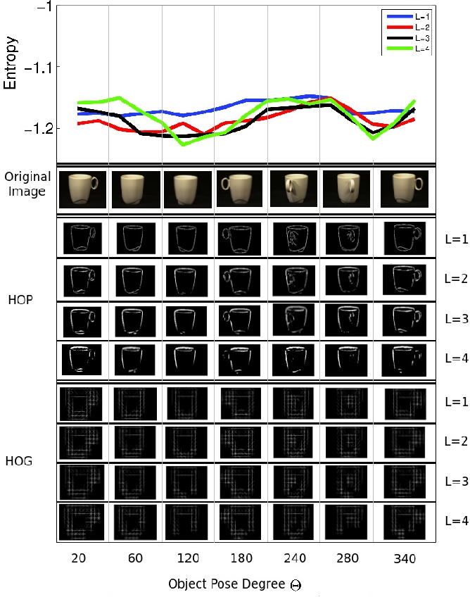 Figure 3 for A Hierarchical Approach for Joint Multi-view Object Pose Estimation and Categorization