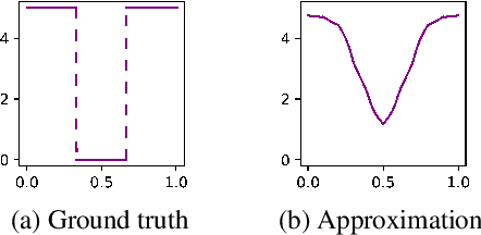 Figure 2 for Temporal Induced Self-Play for Stochastic Bayesian Games