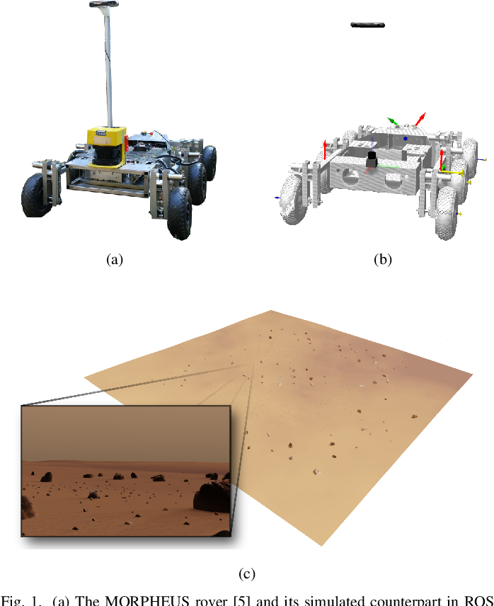 Figure 1 for Simulation Framework for Mobile Robots in Planetary-Like Environments