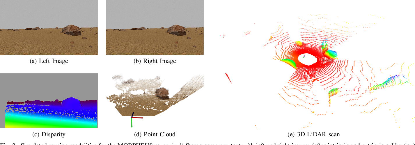 Figure 2 for Simulation Framework for Mobile Robots in Planetary-Like Environments