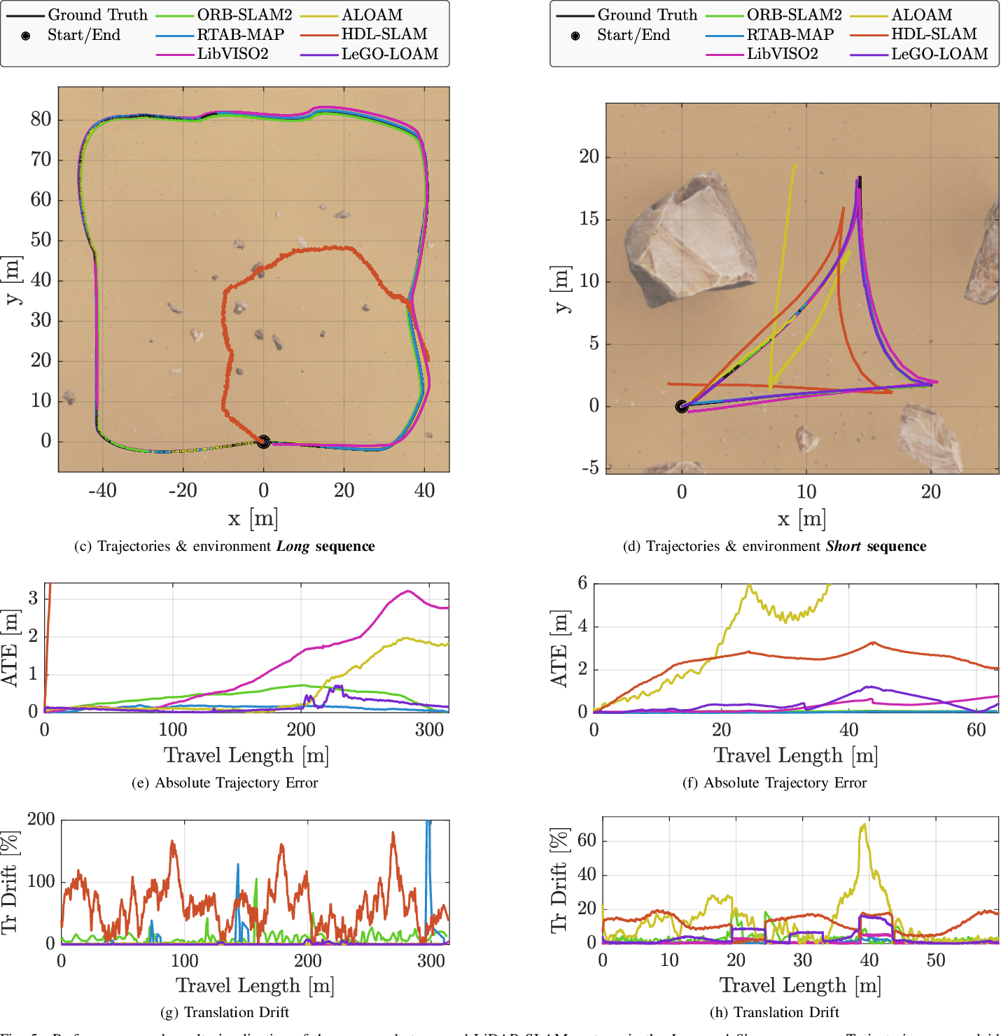 Figure 4 for Simulation Framework for Mobile Robots in Planetary-Like Environments