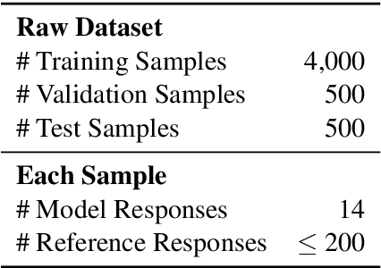 Figure 1 for REAM$\sharp$: An Enhancement Approach to Reference-based Evaluation Metrics for Open-domain Dialog Generation