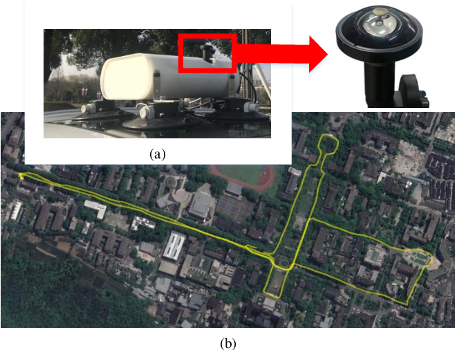Figure 4 for Panoramic Annular Localizer: Tackling the Variation Challenges of Outdoor Localization Using Panoramic Annular Images and Active Deep Descriptors