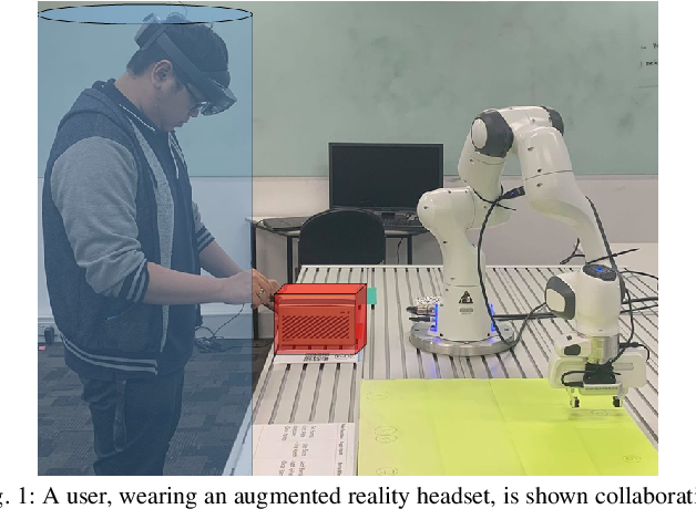 Figure 1 for Virtual Barriers in Augmented Reality for Safe and Effective Human-Robot Cooperation in Manufacturing