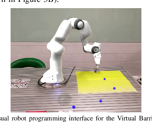 Figure 4 for Virtual Barriers in Augmented Reality for Safe and Effective Human-Robot Cooperation in Manufacturing