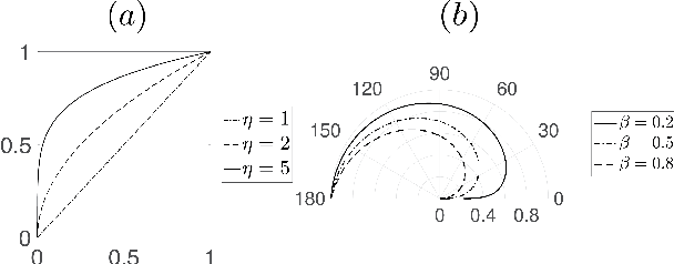 Figure 3 for Underwater Image Color Correction by Complementary Adaptation