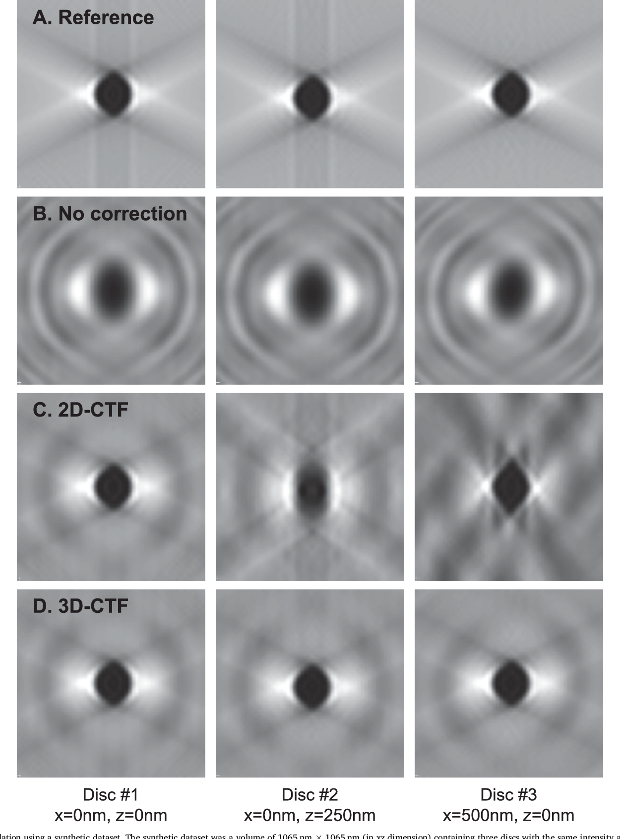 Figure 3 from Efficient 3D-CTF correction for cryo-electron