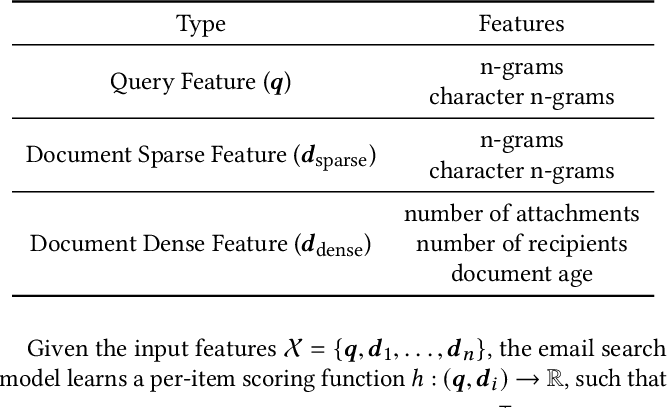 Figure 2 for Separate and Attend in Personal Email Search