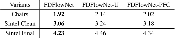 Figure 4 for FDFlowNet: Fast Optical Flow Estimation using a Deep Lightweight Network