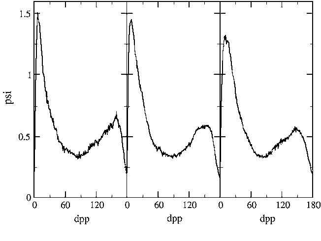 Figure 4 From A Proteomic Ramachandran Plot Prplot Semantic Scholar