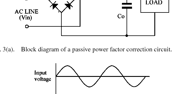 A novel common power factor correction scheme for homes and offices