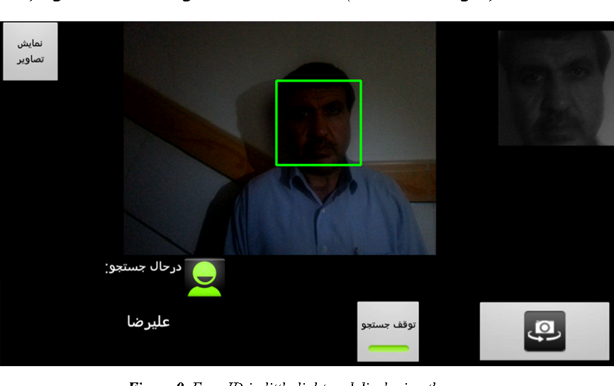 Figure 9 from Implement of Face Recognition in Android Platform by