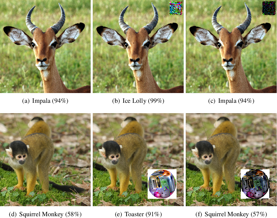 Figure 1 for Local Gradients Smoothing: Defense against localized adversarial attacks