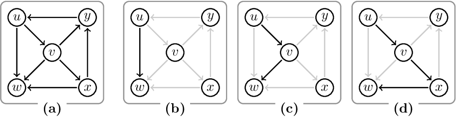 Figure 1 for Axiom Pinpointing