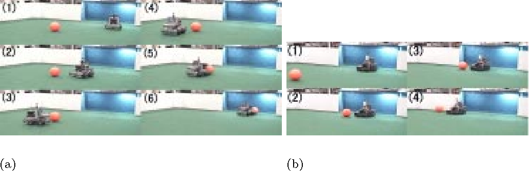 Figure 3: Sequences of shooting and goalie behaviors