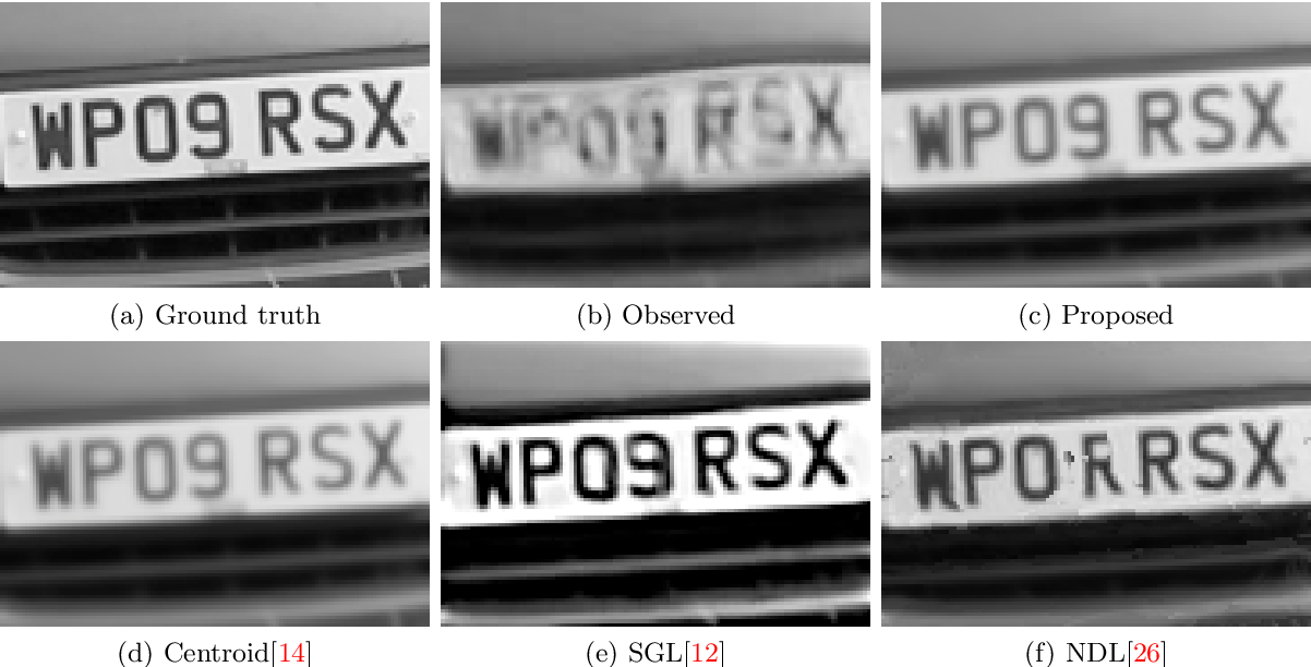 Figure 3 for Variational models for joint subsampling and reconstruction of turbulence-degraded images