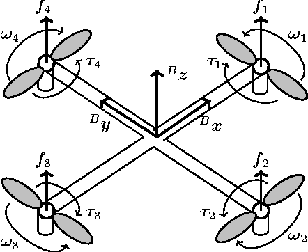 Figure 1 From Flatness Based Nonlinear Control Strategies For