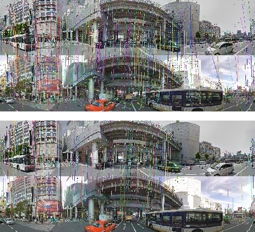 Figure 4 for Dense Optical Flow based Change Detection Network Robust to Difference of Camera Viewpoints