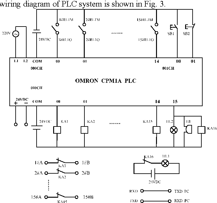 3 the wiring diagram of plc control system