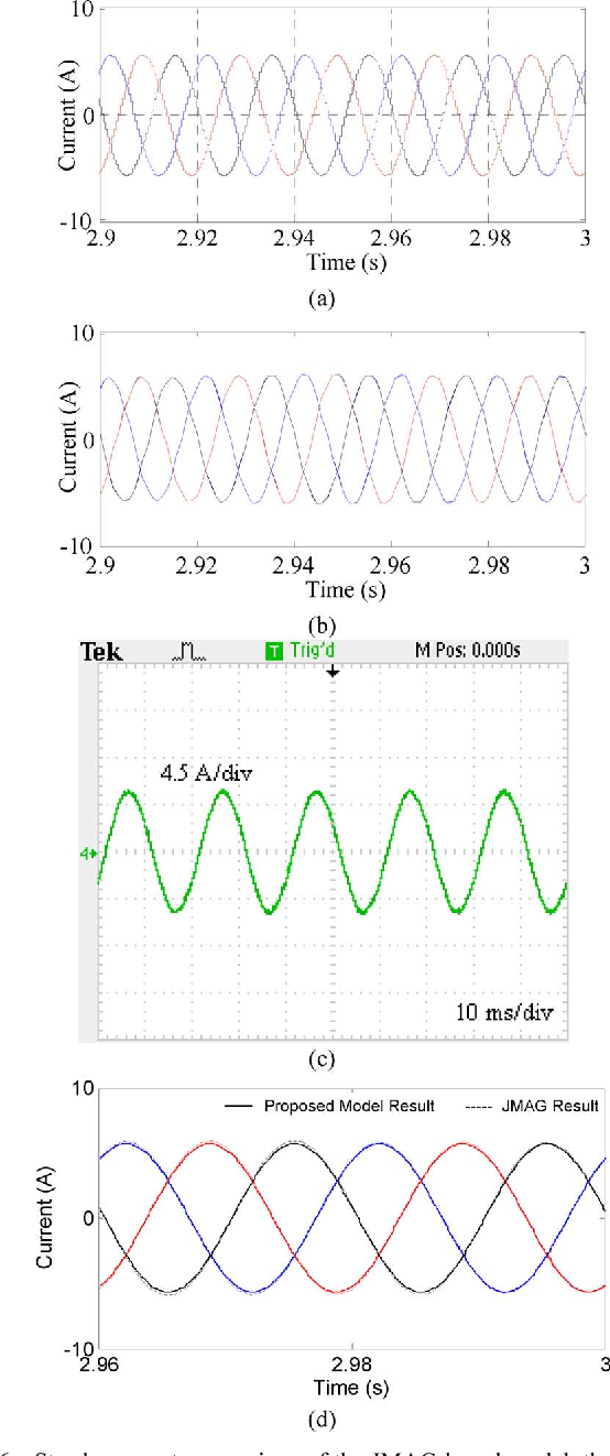 Winding Design Modeling And Control For Pole Phase Modulation