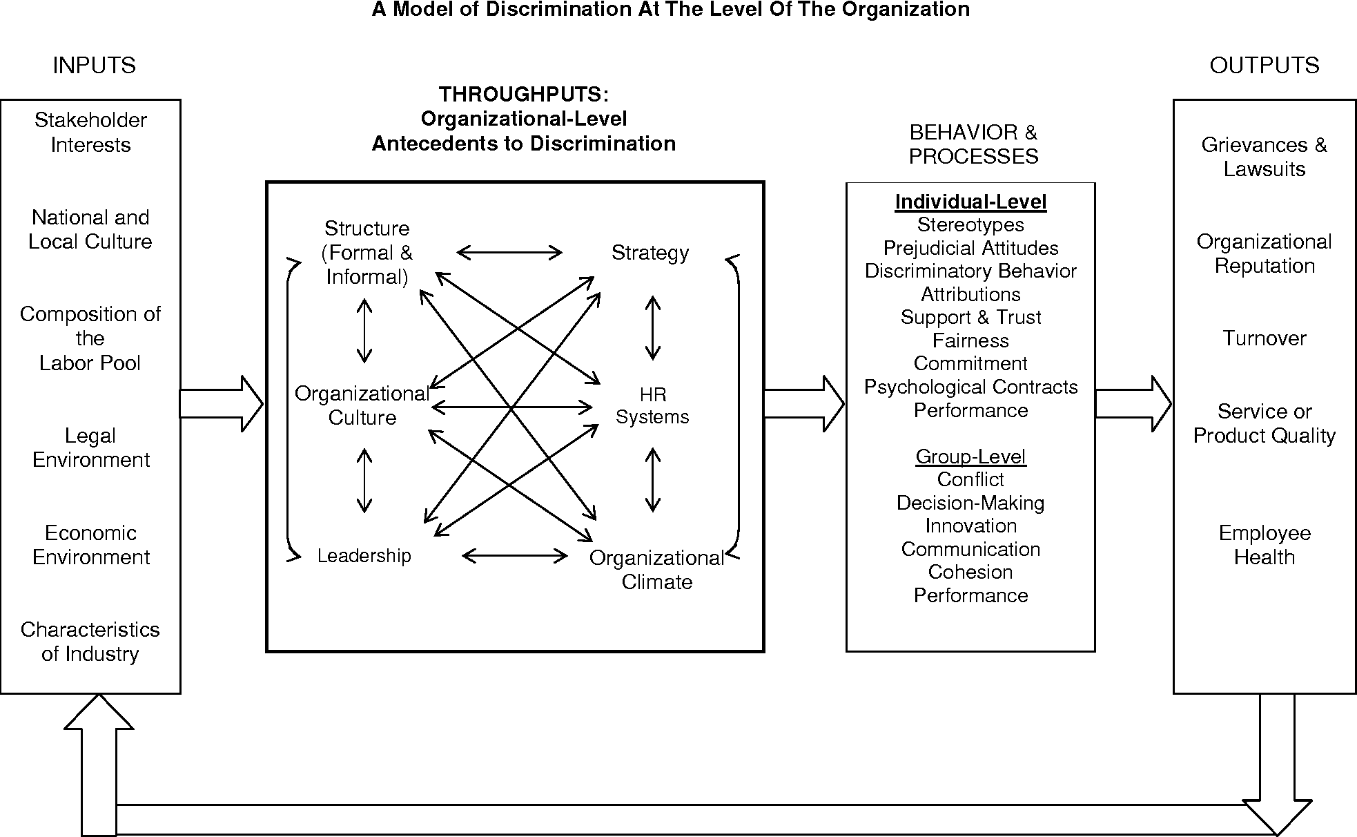 Organizational and economic characteristics of the enterprise and its composition