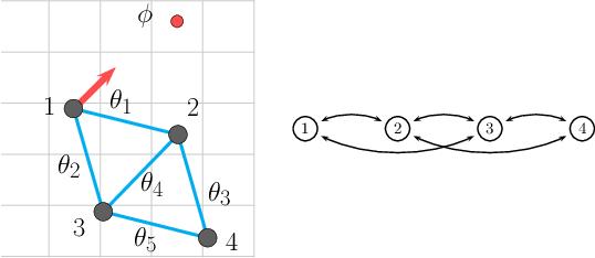 Figure 1 for A Reinforcement Learning Framework for Sequencing Multi-Robot Behaviors