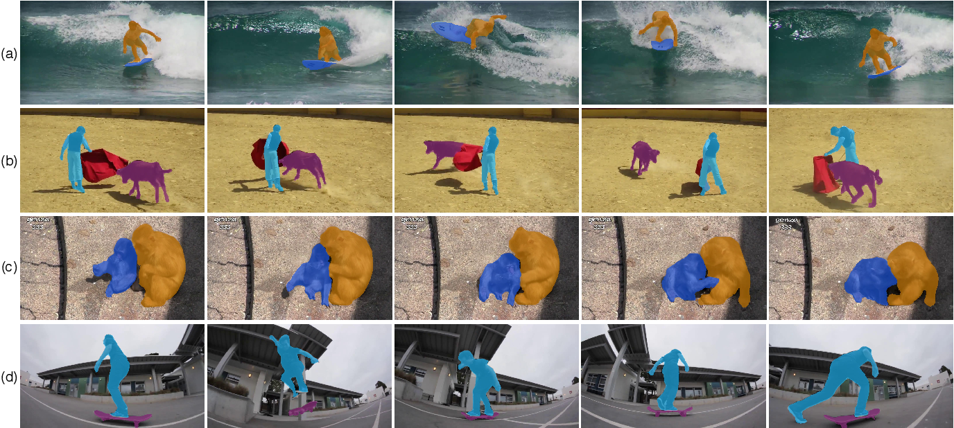 Figure 4 for End-to-End Video Instance Segmentation with Transformers