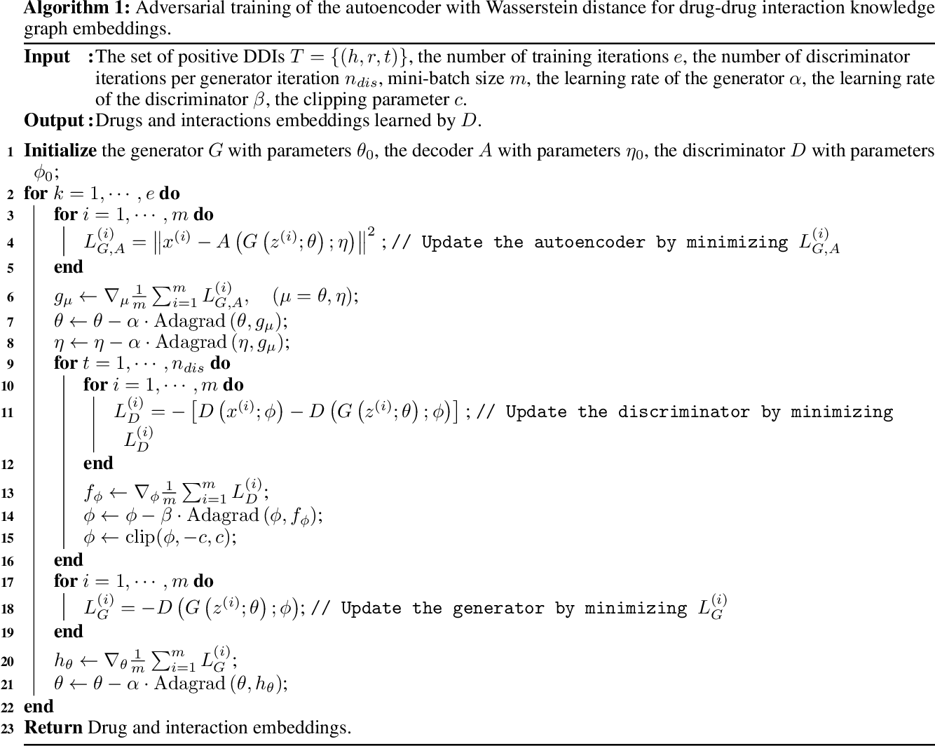 Figure 2 for Wasserstein Adversarial Autoencoders for Knowledge Graph Embedding based Drug-Drug Interaction Prediction
