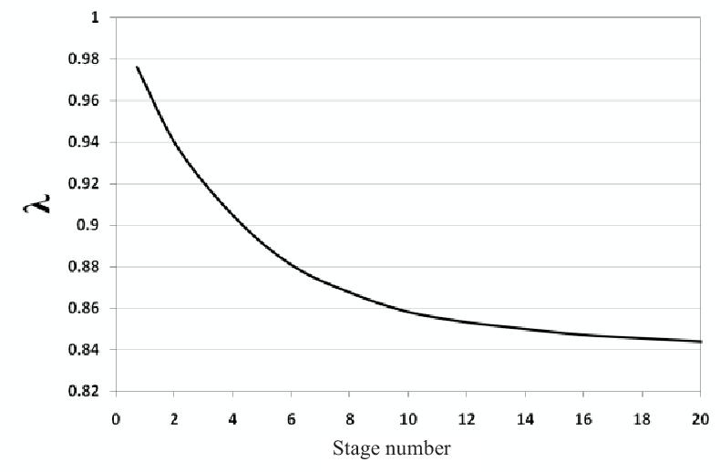 PDF] Algorithm for design calculation of Axial flow gas turbine