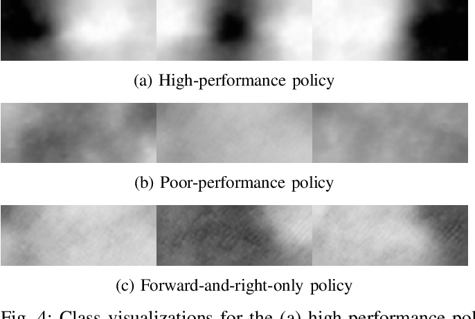 Figure 4 for Visual Diagnostics for Deep Reinforcement Learning Policy Development