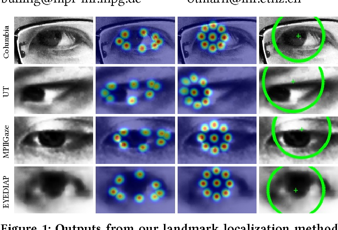 Figure 1 for Learning to Find Eye Region Landmarks for Remote Gaze Estimation in Unconstrained Settings