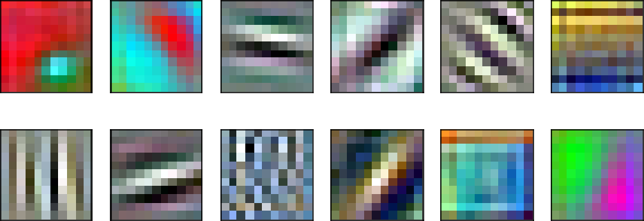Figure 2 for A Selective Overview of Deep Learning