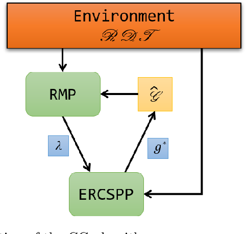 Figure 3 for Multi-Robot Routing with Time Windows: A Column Generation Approach