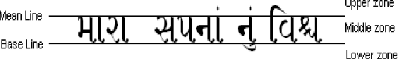 Fig. 3 Zones in a Gujarati text line