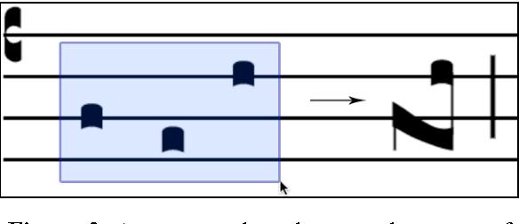 Figure 3 from Neon js: Neume Editor Online - Semantic Scholar