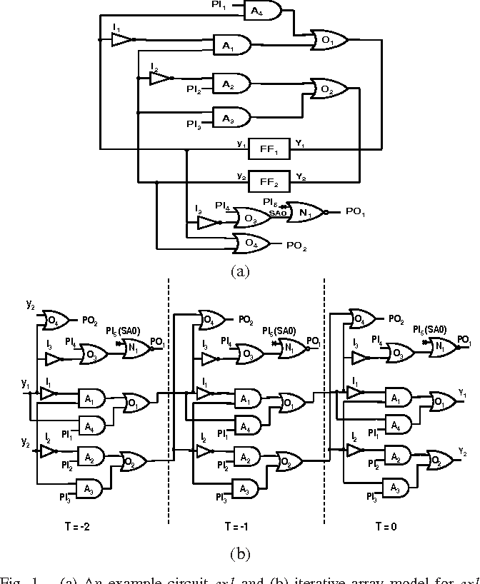 figure 4 from improving the performance of automatic sequential test Sequential Logic figure 1