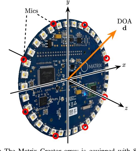Figure 1 for Audio scene monitoring using redundant un-localized microphone arrays