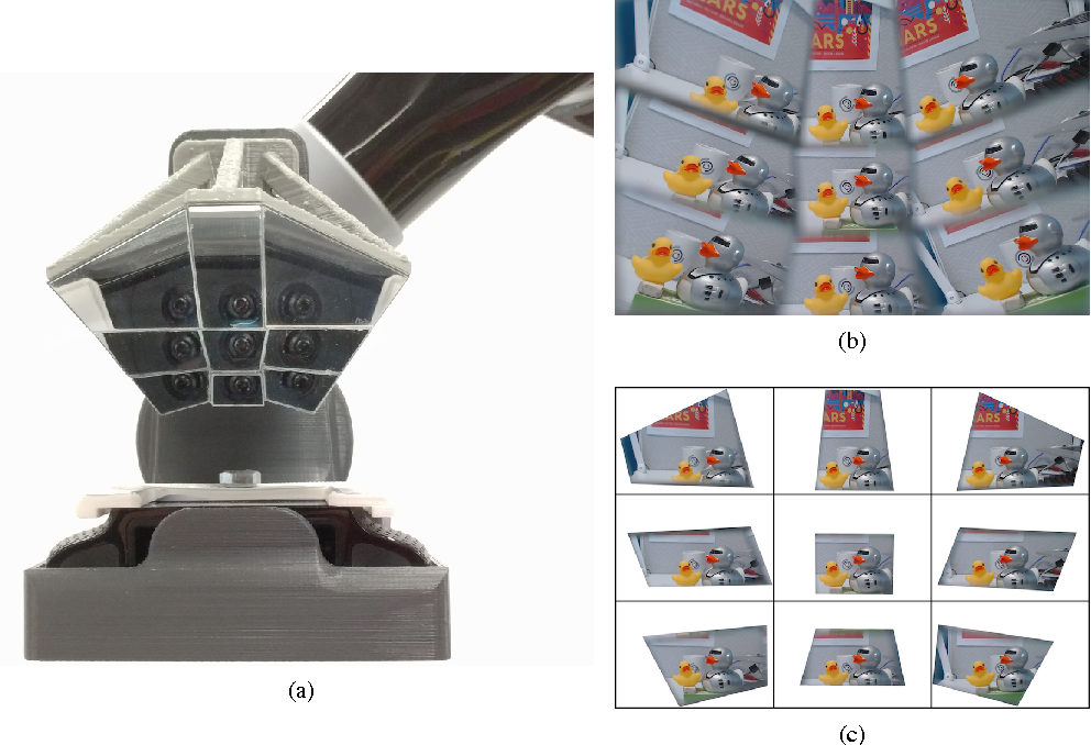 Figure 1 for Mirrored Light Field Video Camera Adapter