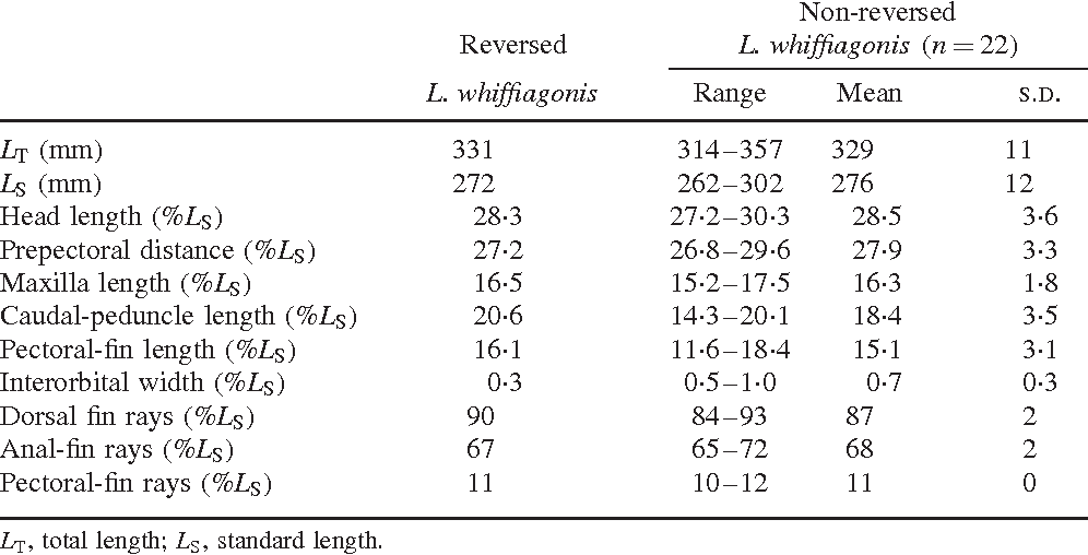 Table I. A comparison of morphological features of a reversed and non-reversed Lepidorhombus whiffiagonis