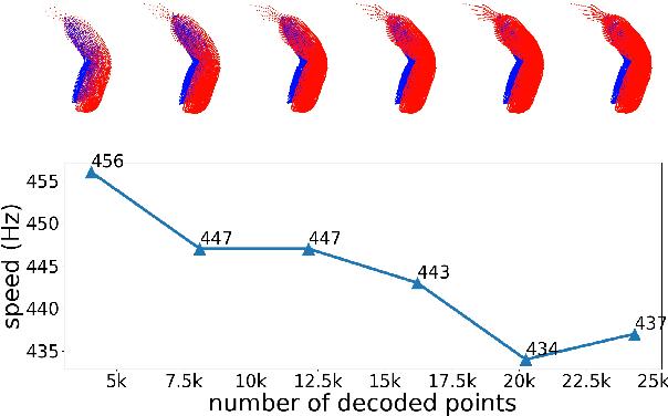 Figure 2 for Real-time Soft Robot 3D Proprioception via Deep Vision-based Sensing