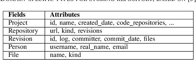 PDF] Boa Meets Python : A Boa Dataset of Data Science