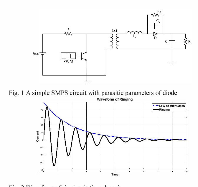 A parasitic extraction method of PIN diode based on