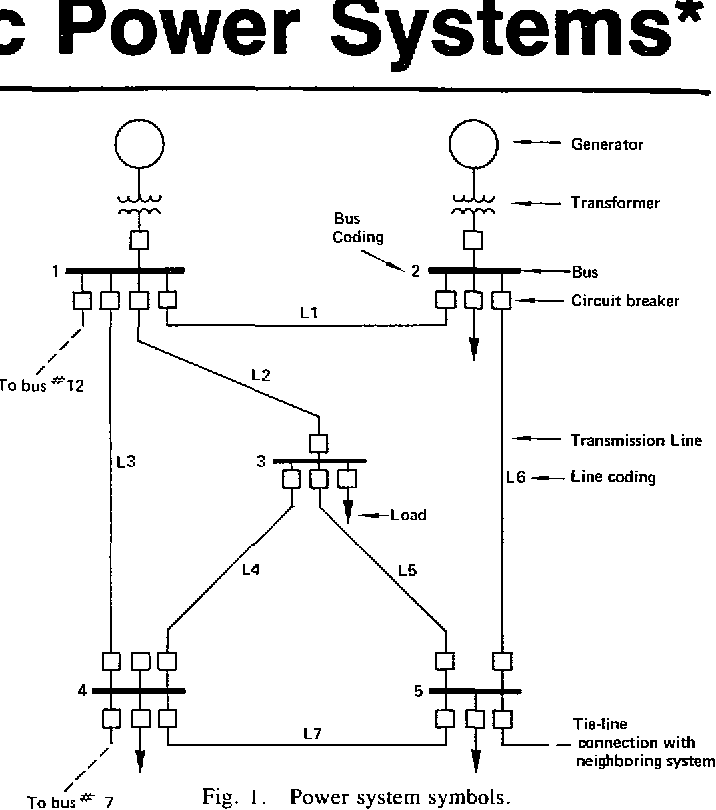 Control of electric power systems - Semantic Scholar