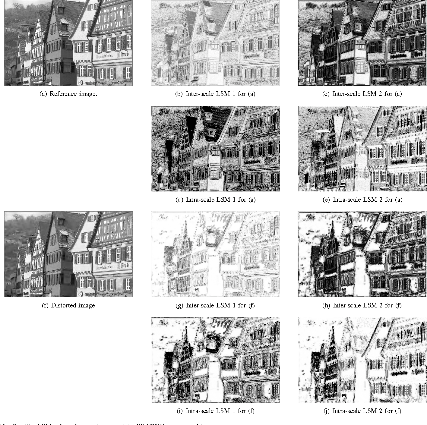Figure 2 for Learn to Evaluate Image Perceptual Quality Blindly from Statistics of Self-similarity