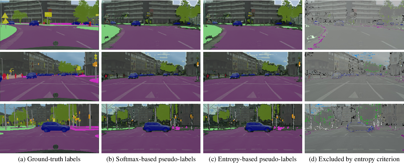 Figure 4 for ESL: Entropy-guided Self-supervised Learning for Domain Adaptation in Semantic Segmentation