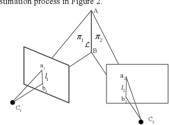 Figure 4 for Invariant Cubature Kalman Filter for Monocular Visual Inertial Odometry with Line Features