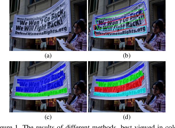 Figure 1 for Shape Robust Text Detection with Progressive Scale Expansion Network