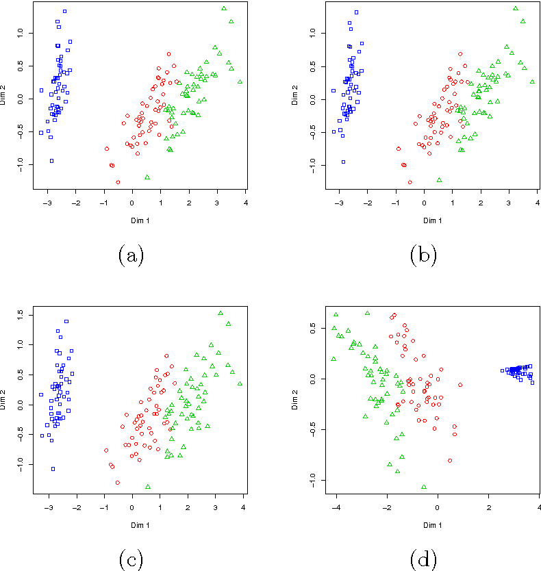 """Figure 15 from Supplementary material of """" H-plots for"""